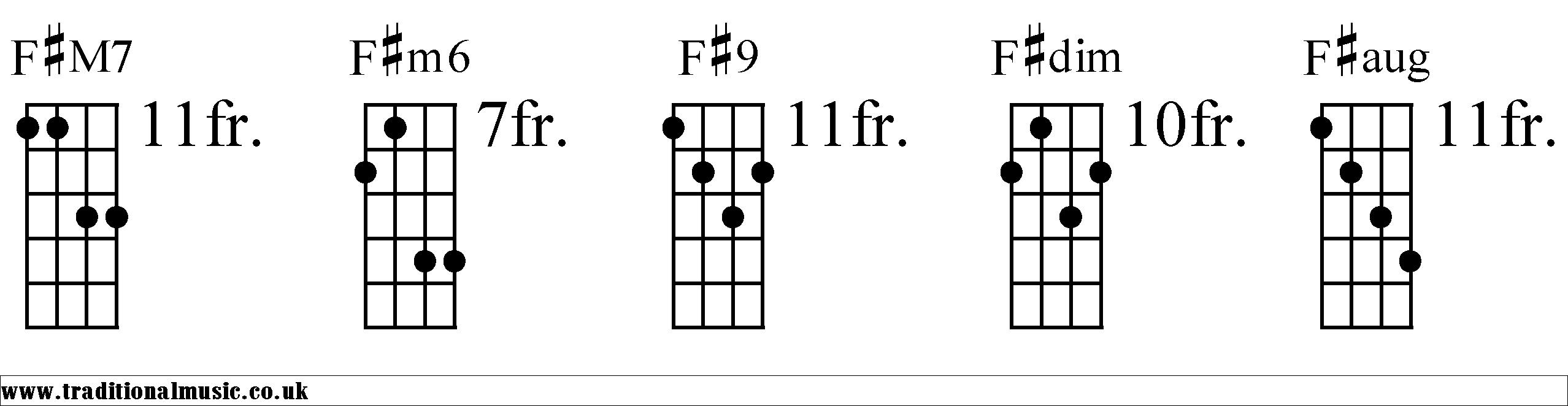 Gbf chord banjo chords hexwebz Image collections
